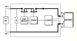 A typical PWM regulator circuit, showing a Day-Night switch which does the job of the blocking diode